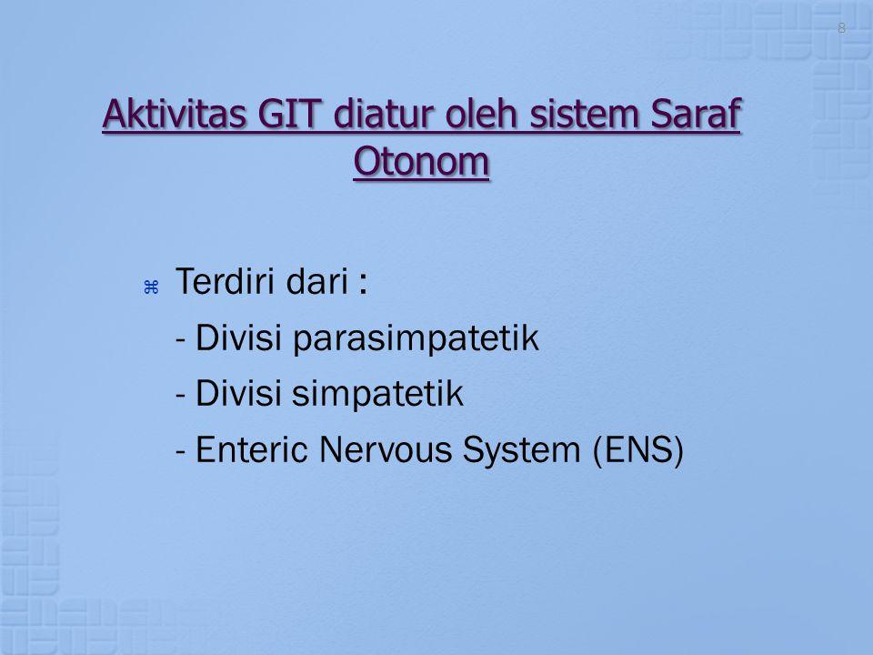 Aktivitas GIT diatur oleh sistem Saraf Otonom