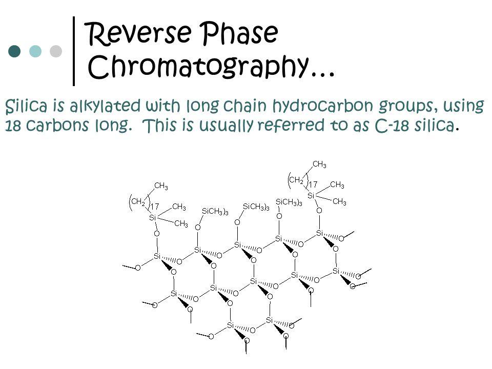 Reverse Phase Chromatography…