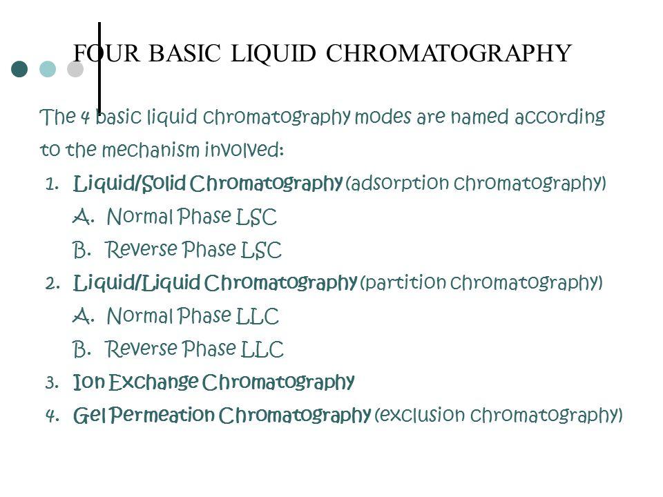 FOUR BASIC LIQUID CHROMATOGRAPHY