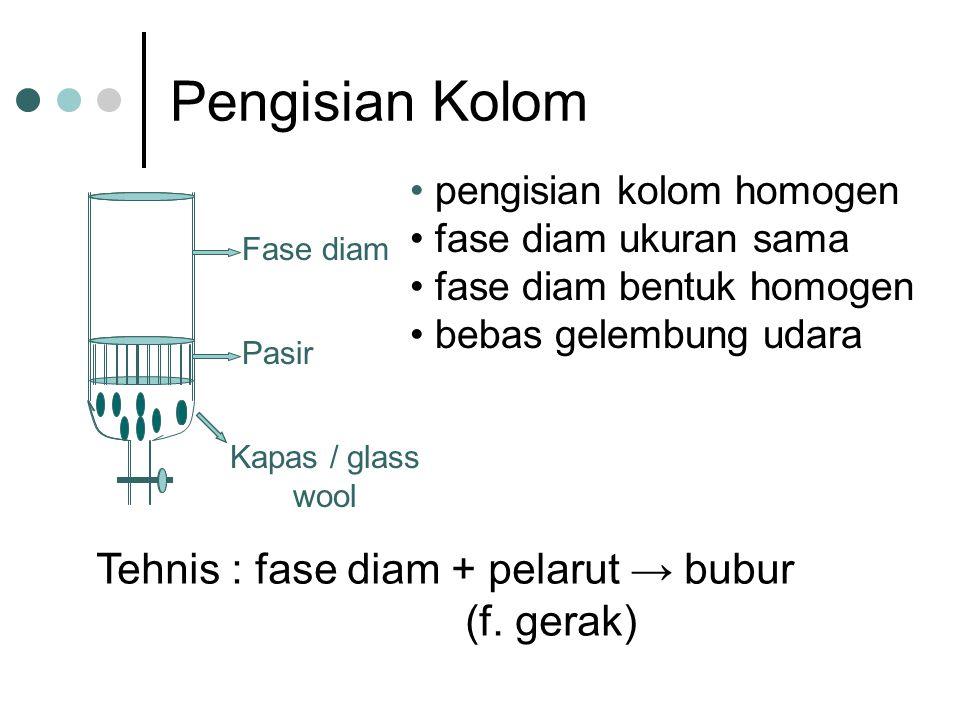 Pengisian Kolom Tehnis : fase diam + pelarut → bubur (f. gerak)