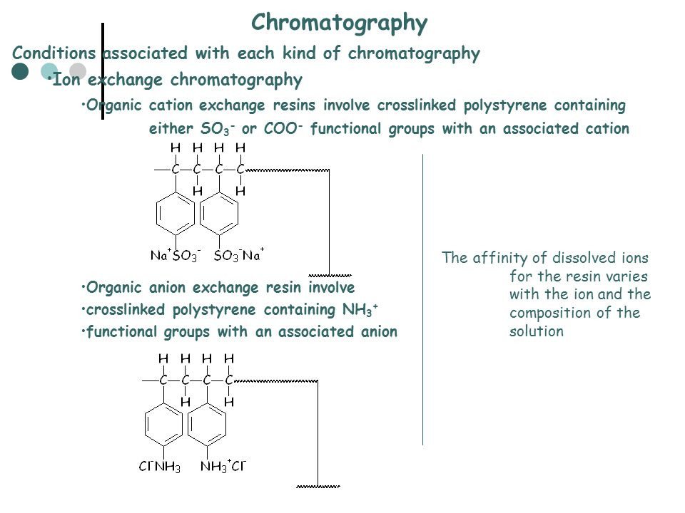 Chromatography Conditions associated with each kind of chromatography