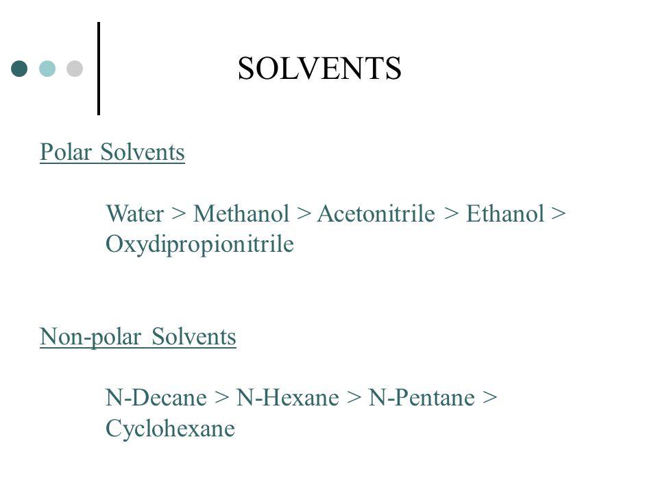 SOLVENTS Polar Solvents