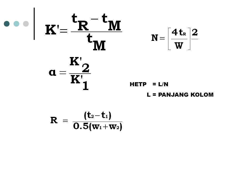 HETP = L/N L = PANJANG KOLOM