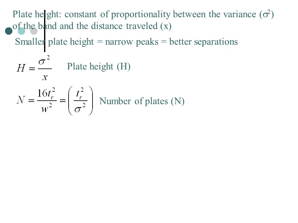 Plate height: constant of proportionality between the variance (s2) of the band and the distance traveled (x)