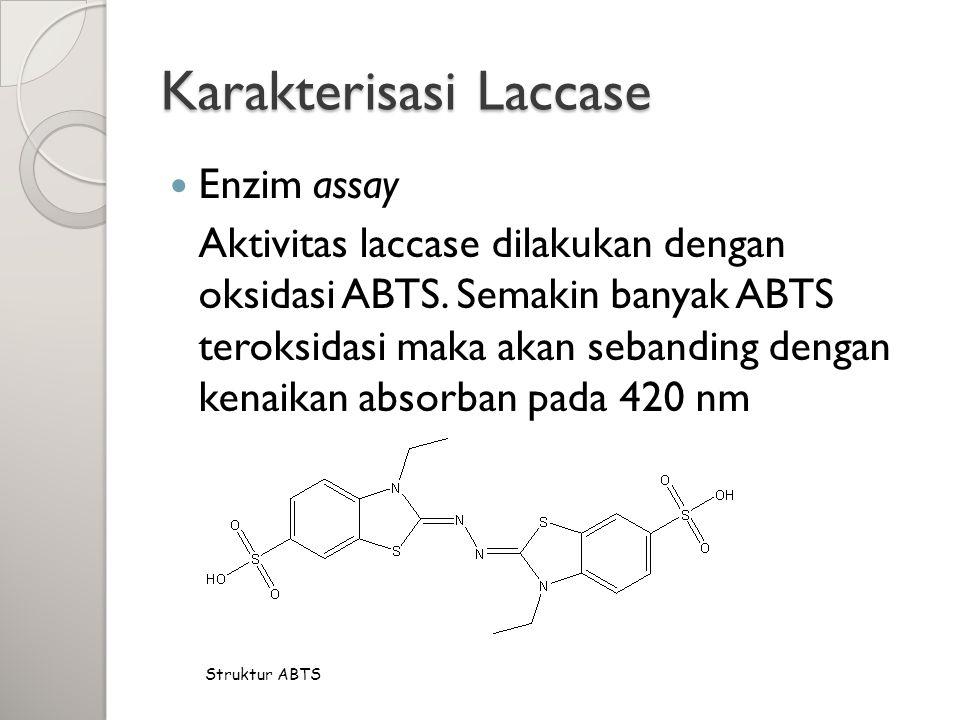 Karakterisasi Laccase