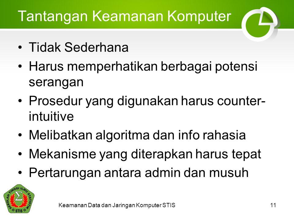Tantangan Keamanan Komputer