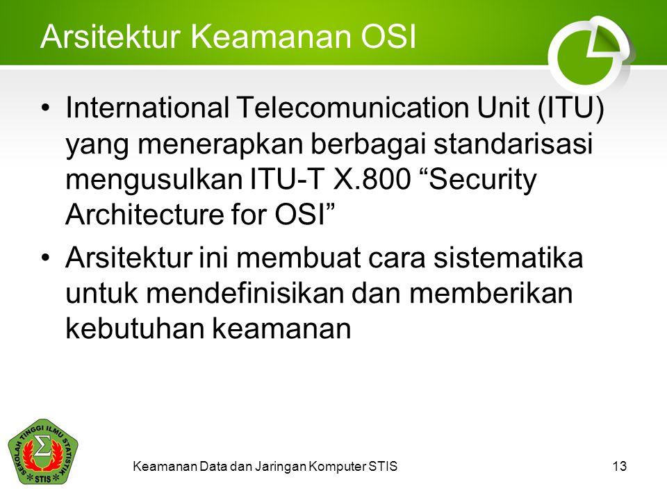 Arsitektur Keamanan OSI