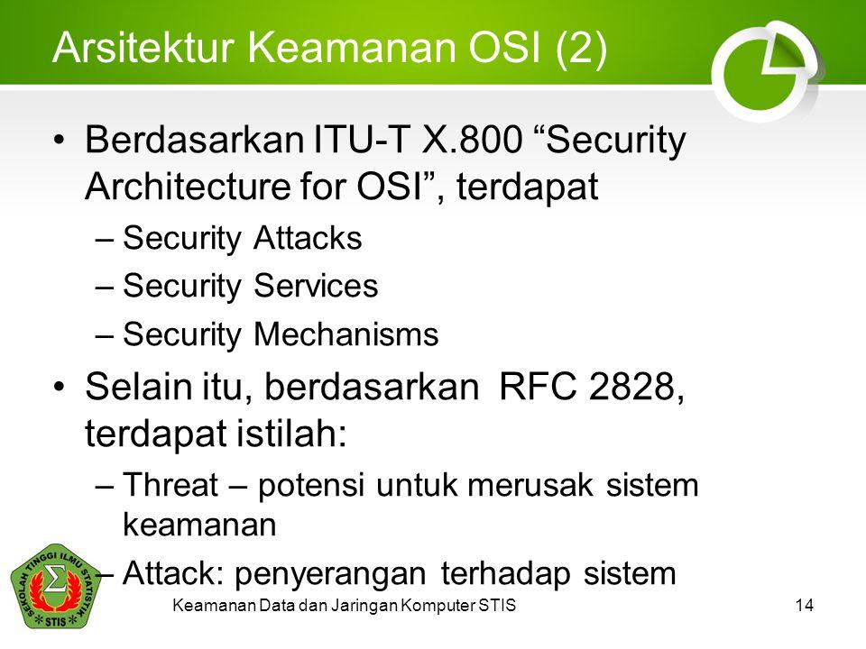 Arsitektur Keamanan OSI (2)