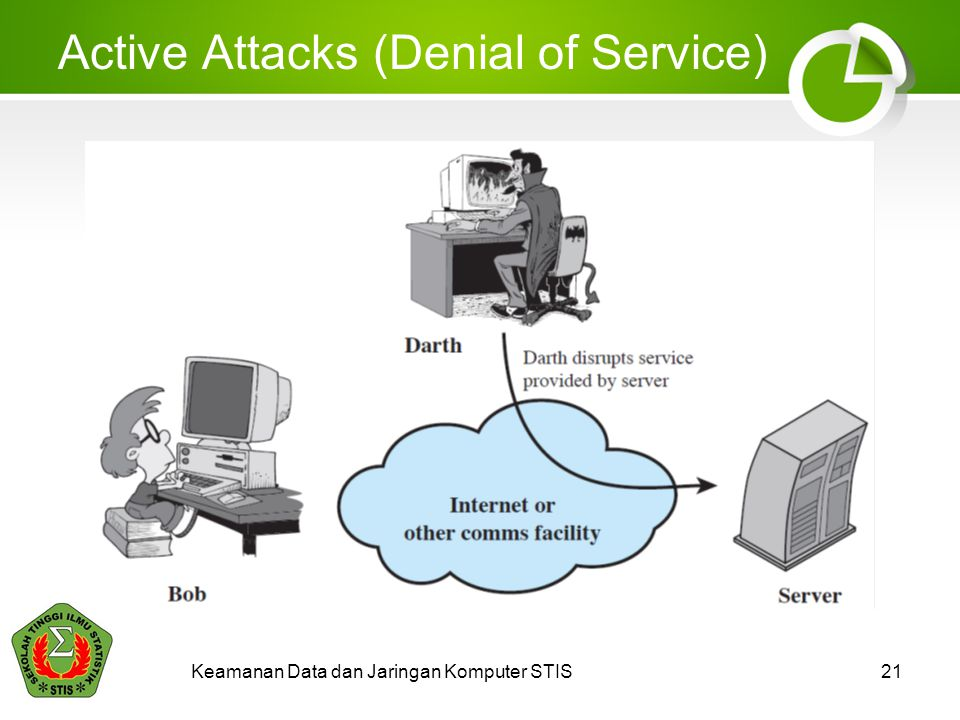 Active Attacks (Denial of Service)