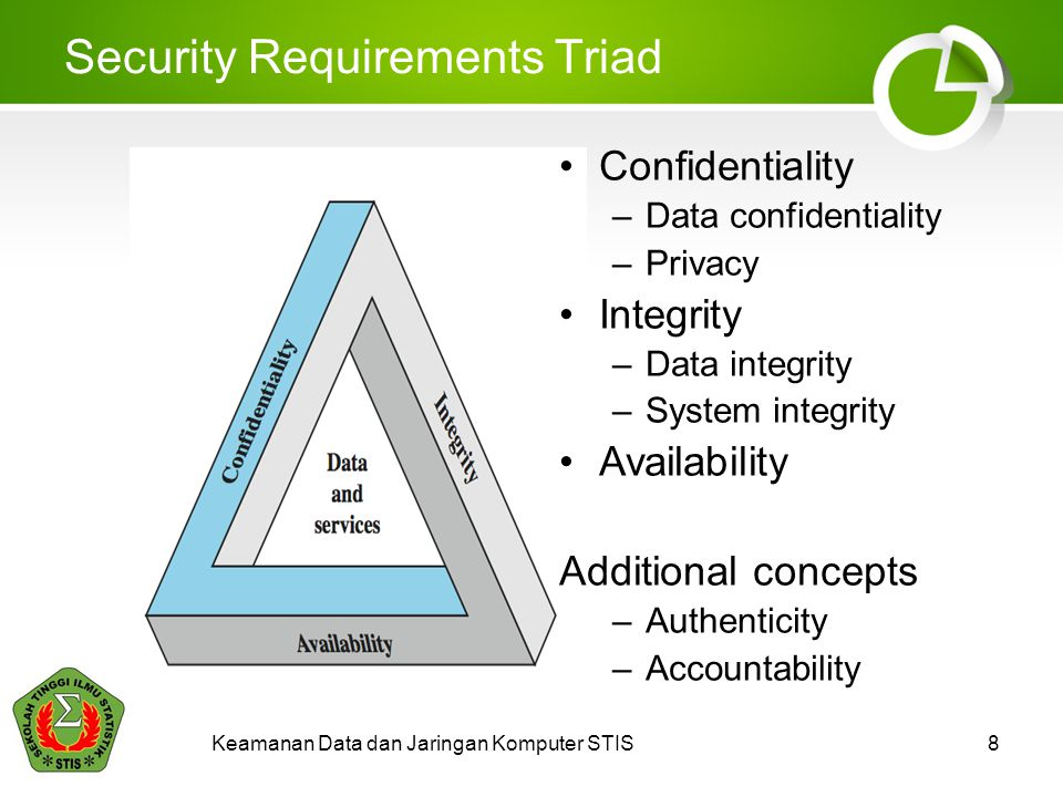 Security Requirements Triad