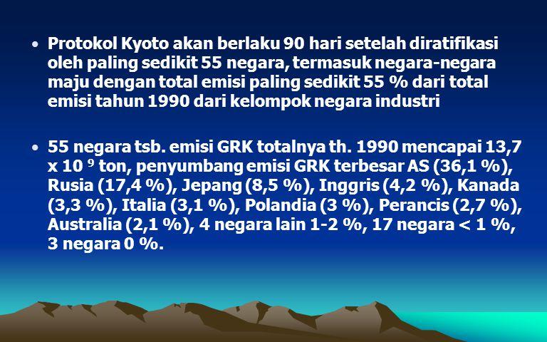 Protokol Kyoto akan berlaku 90 hari setelah diratifikasi oleh paling sedikit 55 negara, termasuk negara-negara maju dengan total emisi paling sedikit 55 % dari total emisi tahun 1990 dari kelompok negara industri