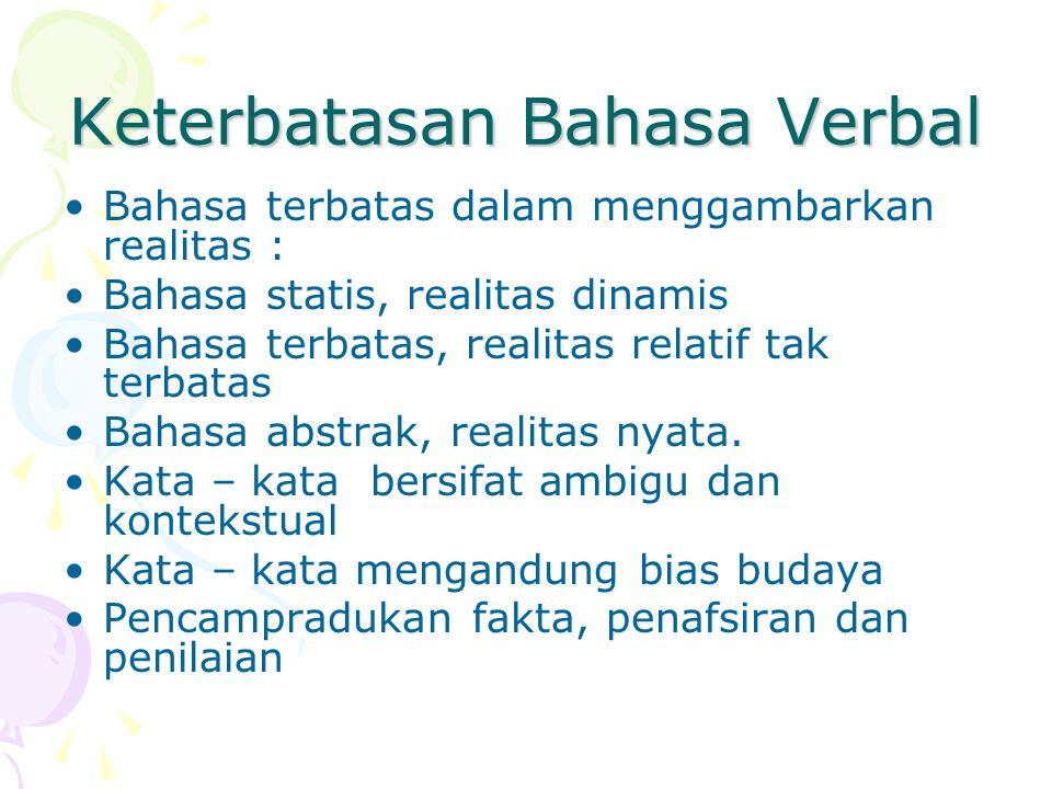 Keterbatasan Bahasa Verbal
