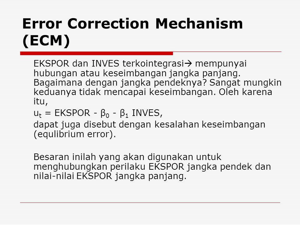 Error Correction Mechanism (ECM)