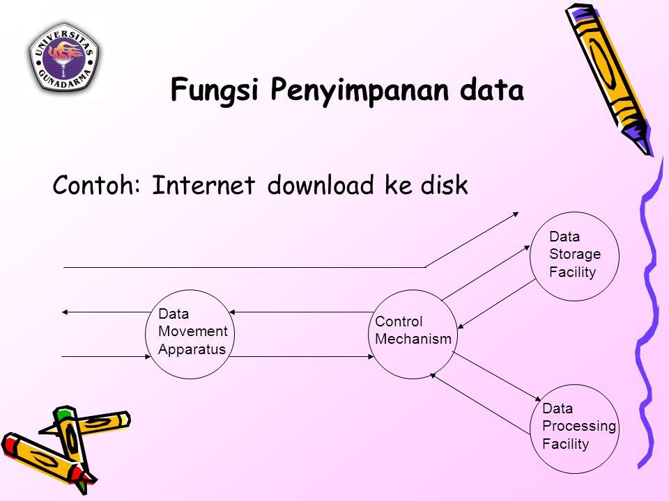 Fungsi Penyimpanan data