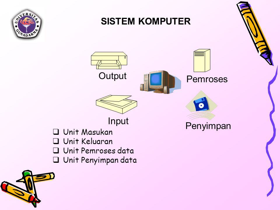 SISTEM KOMPUTER Output Pemroses Input Penyimpan Unit Masukan