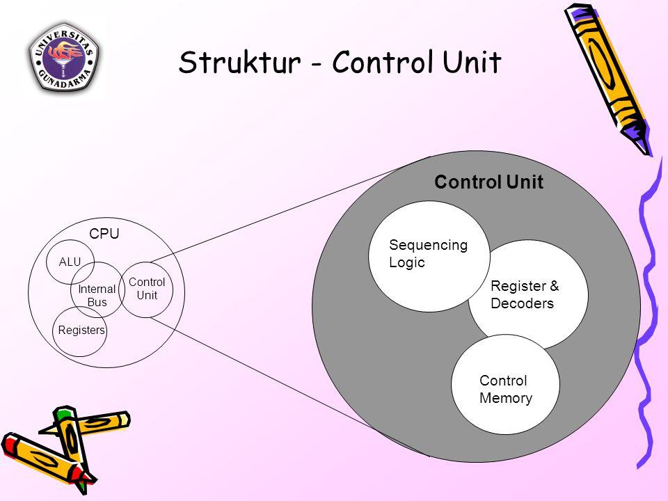 Struktur - Control Unit
