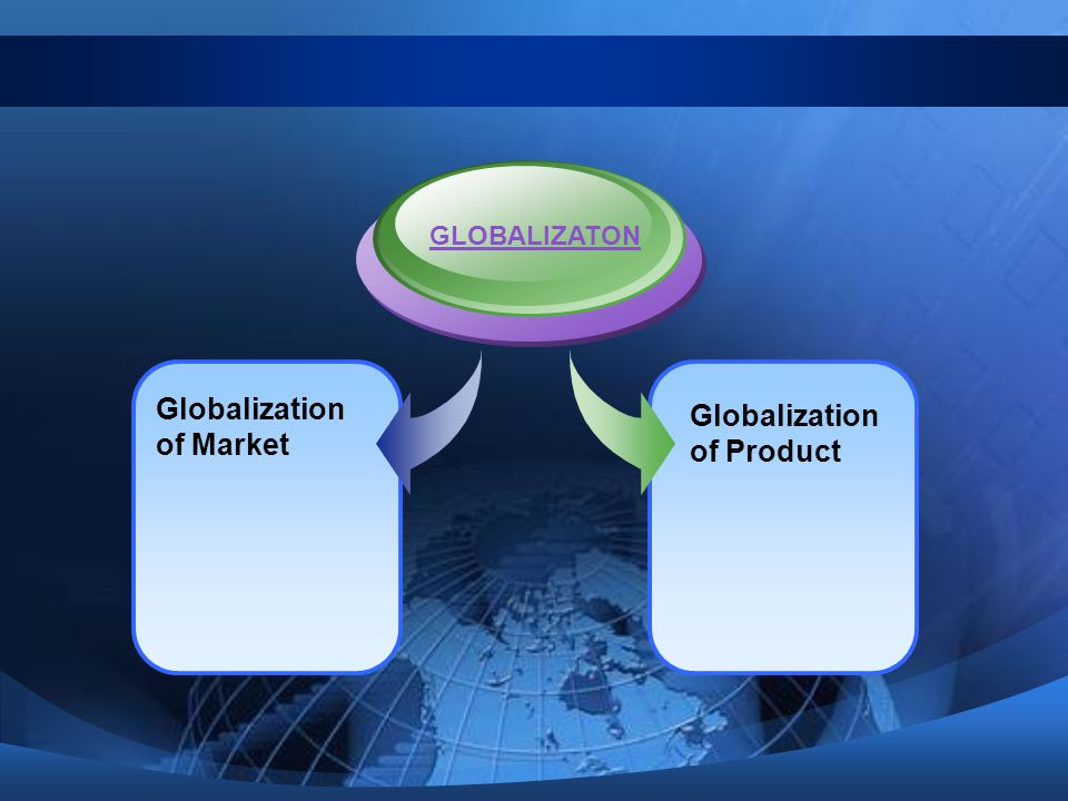 Globalization of Market Globalization of Product