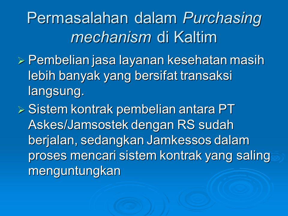 Permasalahan dalam Purchasing mechanism di Kaltim