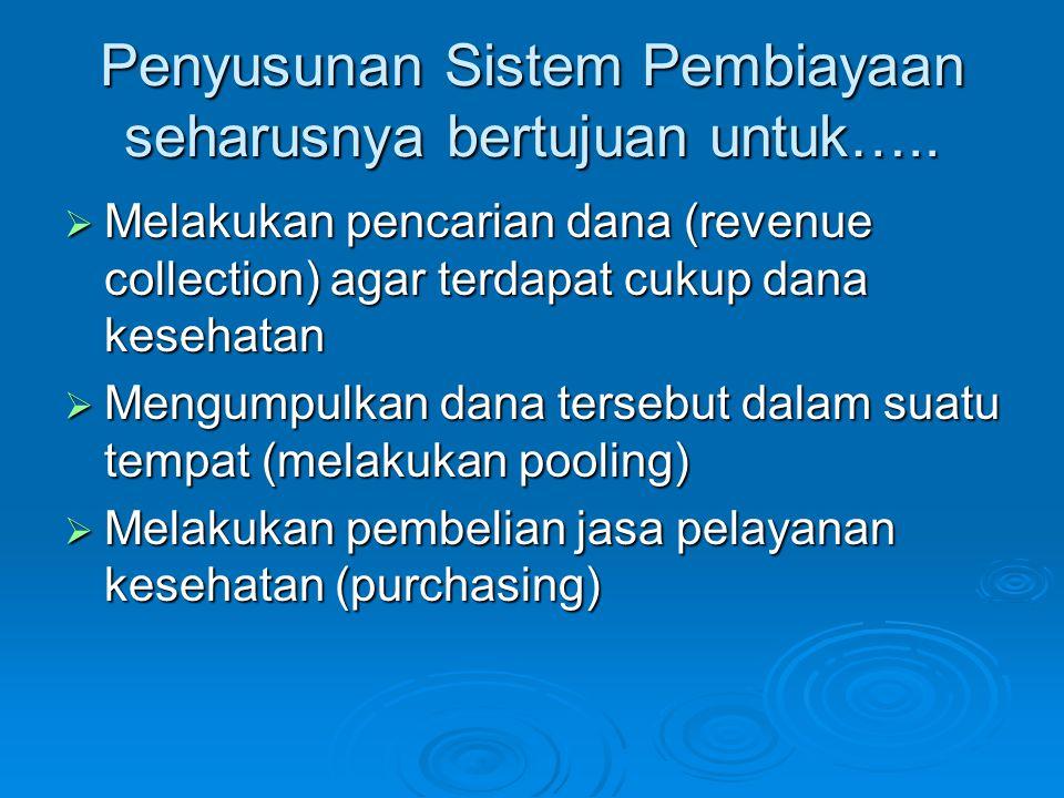 Penyusunan Sistem Pembiayaan seharusnya bertujuan untuk…..