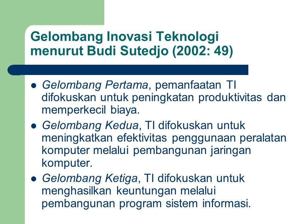 Gelombang Inovasi Teknologi menurut Budi Sutedjo (2002: 49)
