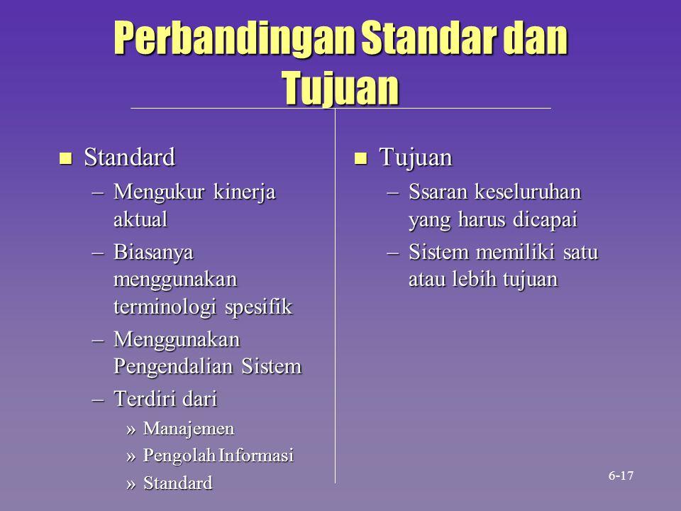 Perbandingan Standar dan Tujuan