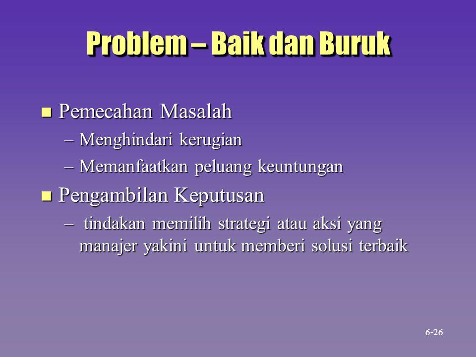 Problem – Baik dan Buruk