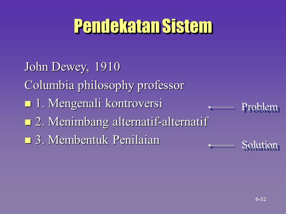 Pendekatan Sistem John Dewey, 1910 Columbia philosophy professor