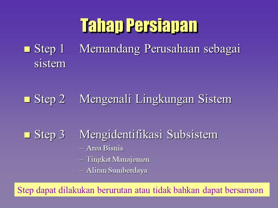Step dapat dilakukan berurutan atau tidak bahkan dapat bersamaan