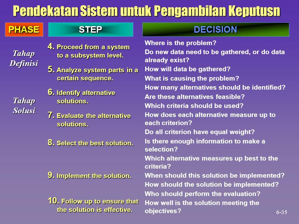 Pendekatan Sistem untuk Pengambilan Keputusn