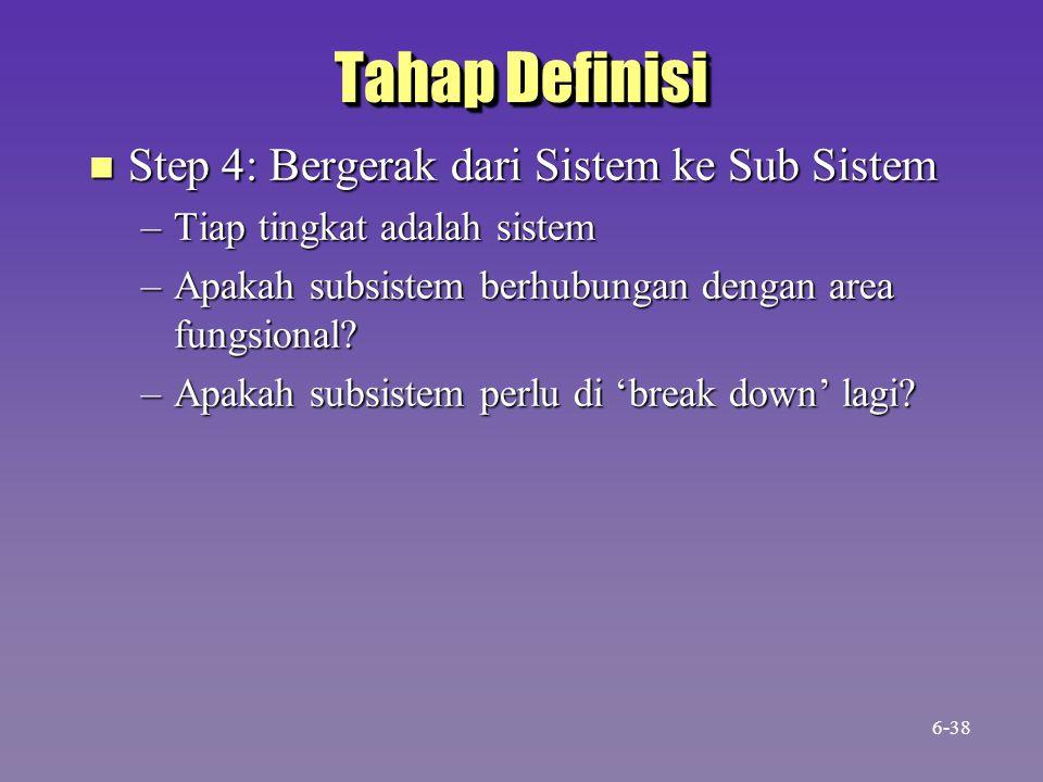 Tahap Definisi Step 4: Bergerak dari Sistem ke Sub Sistem