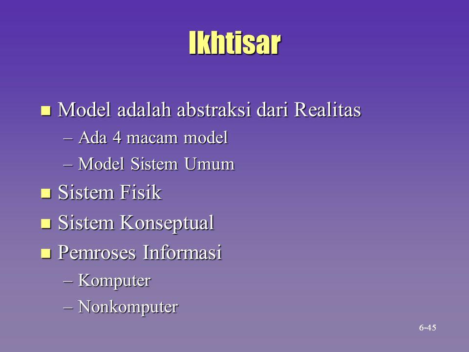 Ikhtisar Model adalah abstraksi dari Realitas Sistem Fisik