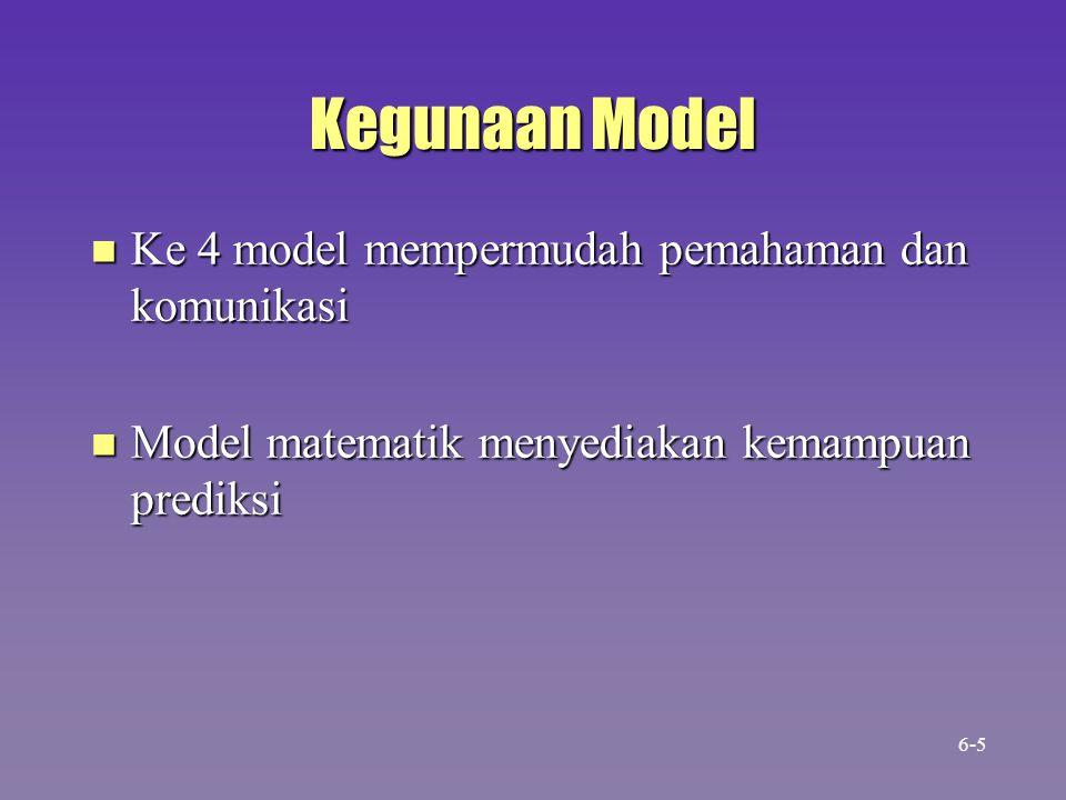 Kegunaan Model Ke 4 model mempermudah pemahaman dan komunikasi