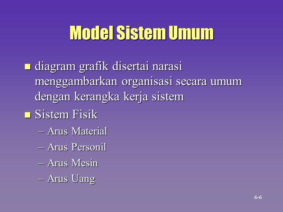 Model Sistem Umum diagram grafik disertai narasi menggambarkan organisasi secara umum dengan kerangka kerja sistem.