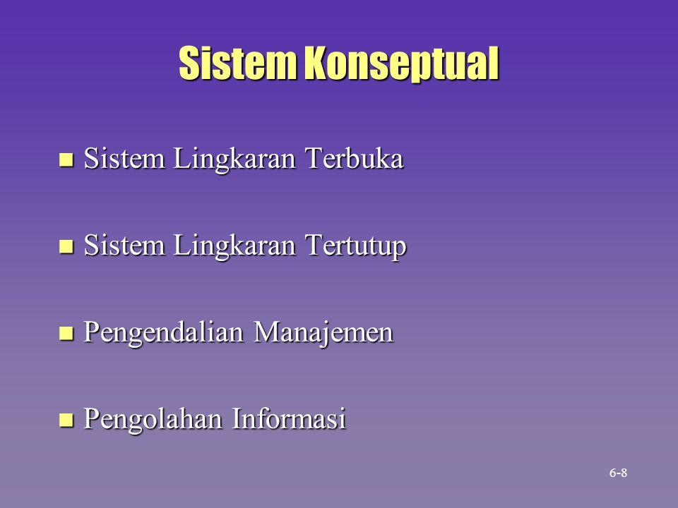 Sistem Konseptual Sistem Lingkaran Terbuka Sistem Lingkaran Tertutup