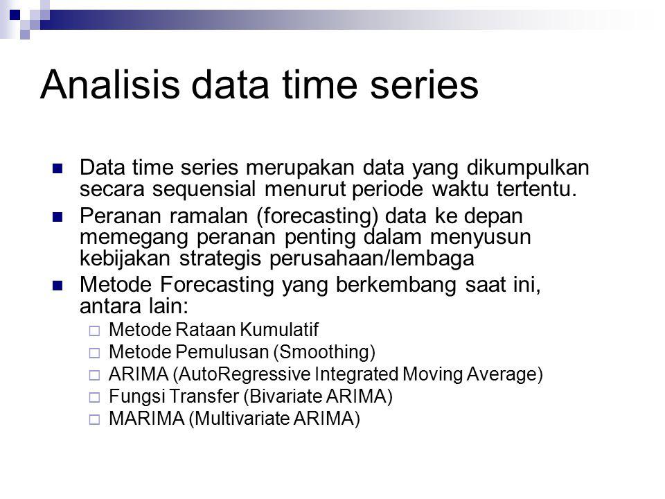 Analisis data time series