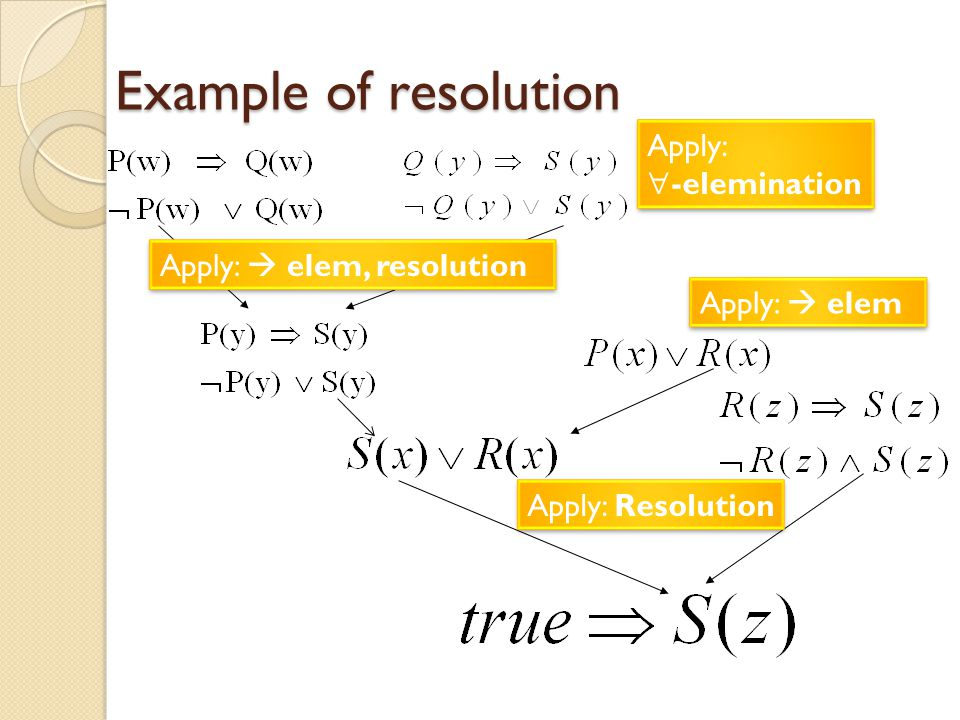 Example of resolution Apply: -elemination Apply:  elem, resolution
