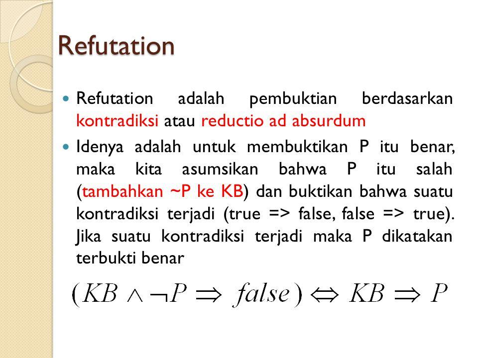 Refutation Refutation adalah pembuktian berdasarkan kontradiksi atau reductio ad absurdum.