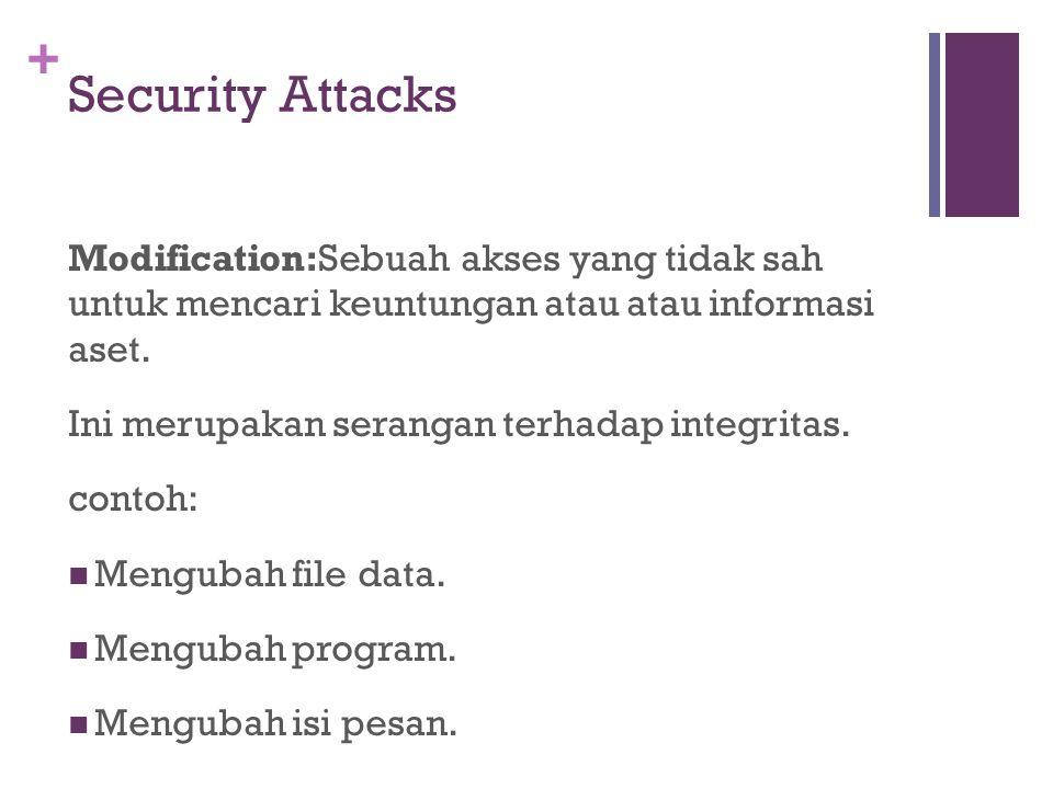 Security Attacks Modification:Sebuah akses yang tidak sah untuk mencari keuntungan atau atau informasi aset.