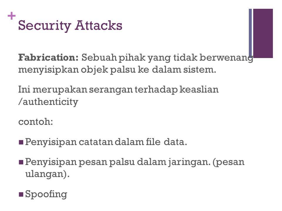 Security Attacks Fabrication: Sebuah pihak yang tidak berwenang menyisipkan objek palsu ke dalam sistem.