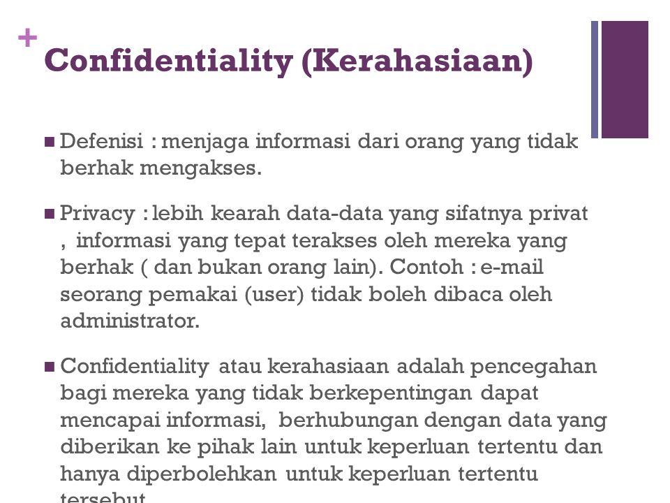 Confidentiality (Kerahasiaan)