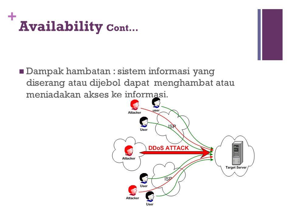 Availability Cont… Dampak hambatan : sistem informasi yang diserang atau dijebol dapat menghambat atau meniadakan akses ke informasi.