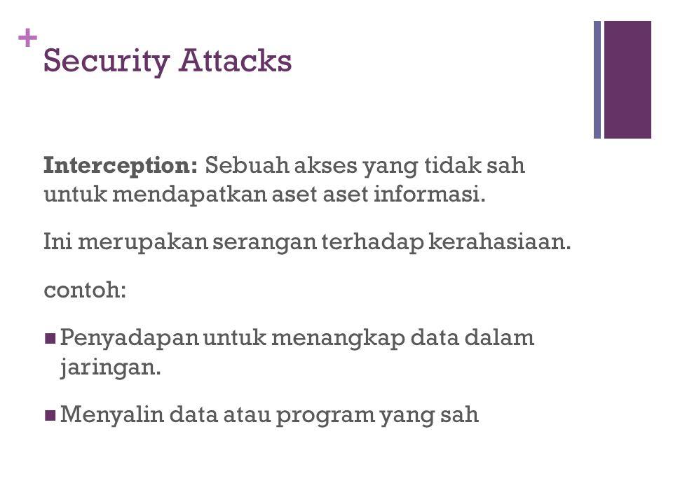 Security Attacks Interception: Sebuah akses yang tidak sah untuk mendapatkan aset aset informasi. Ini merupakan serangan terhadap kerahasiaan.