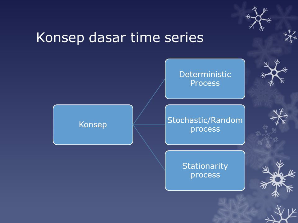 Konsep dasar time series