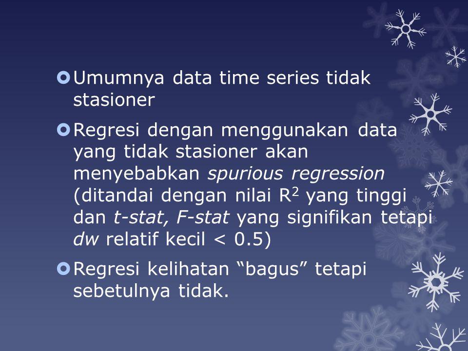 Umumnya data time series tidak stasioner