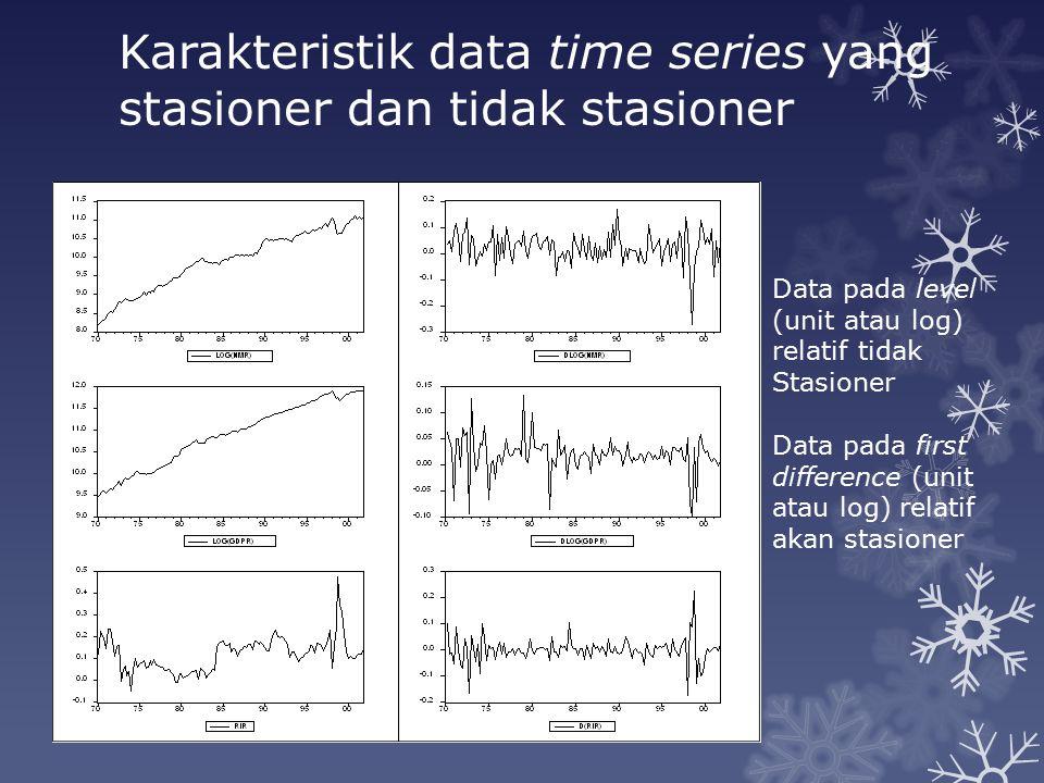 Karakteristik data time series yang stasioner dan tidak stasioner
