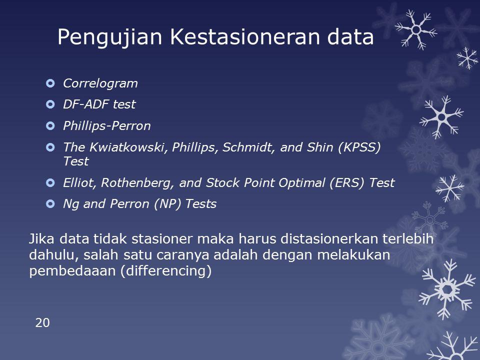 Pengujian Kestasioneran data