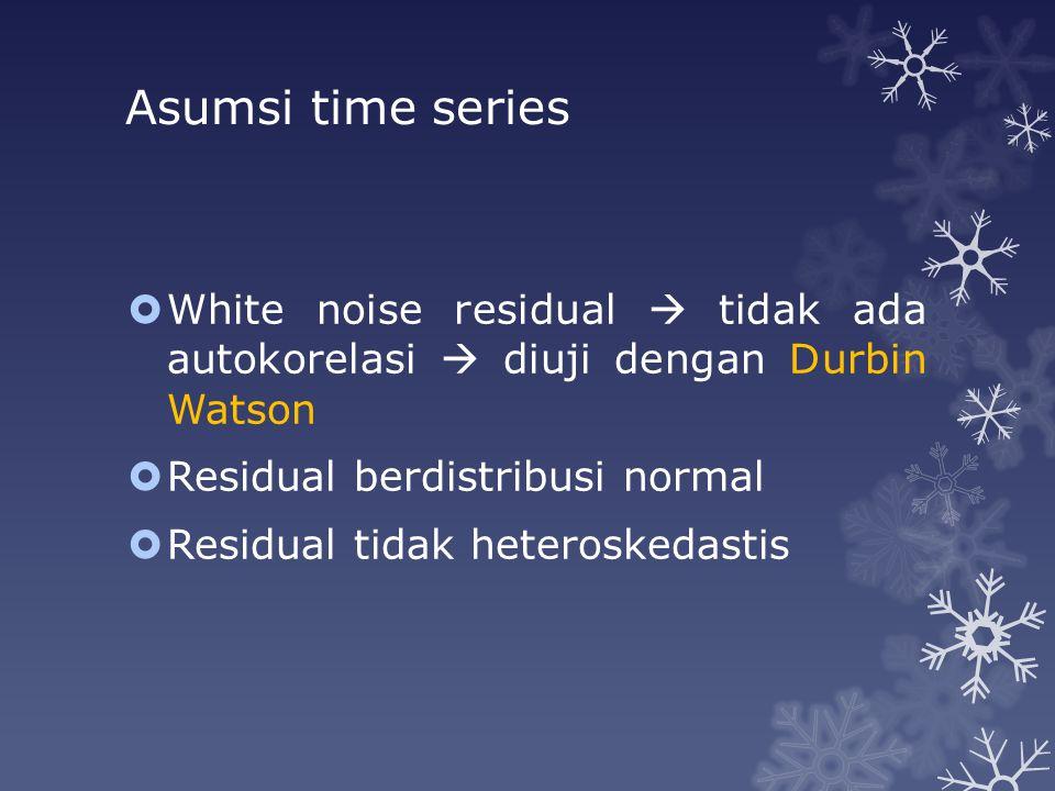 Asumsi time series White noise residual  tidak ada autokorelasi  diuji dengan Durbin Watson. Residual berdistribusi normal.
