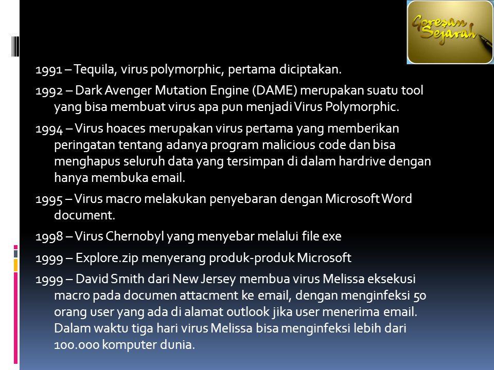 1991 – Tequila, virus polymorphic, pertama diciptakan