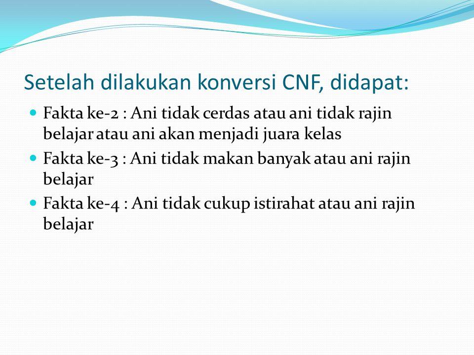 Setelah dilakukan konversi CNF, didapat: