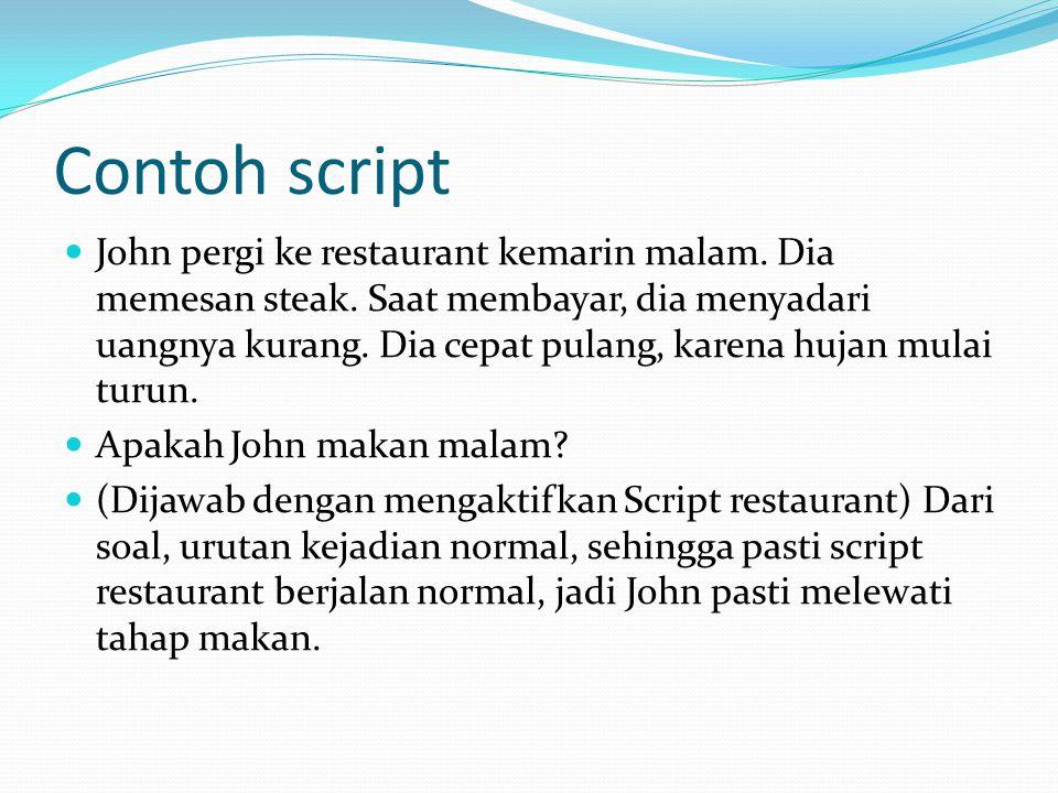Contoh script